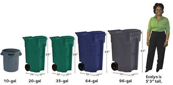 City Of Redmond Rates Billing Service Online Waste