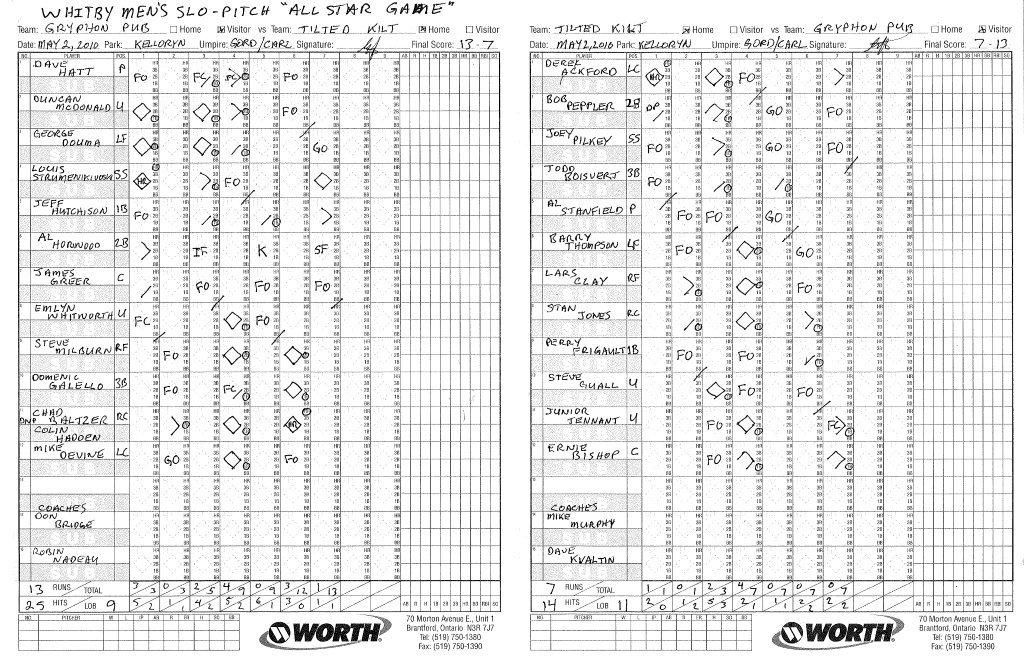 baseball score sheet form preview and download baseball scorebooks - Baseball Score Sheet With Pitch Count