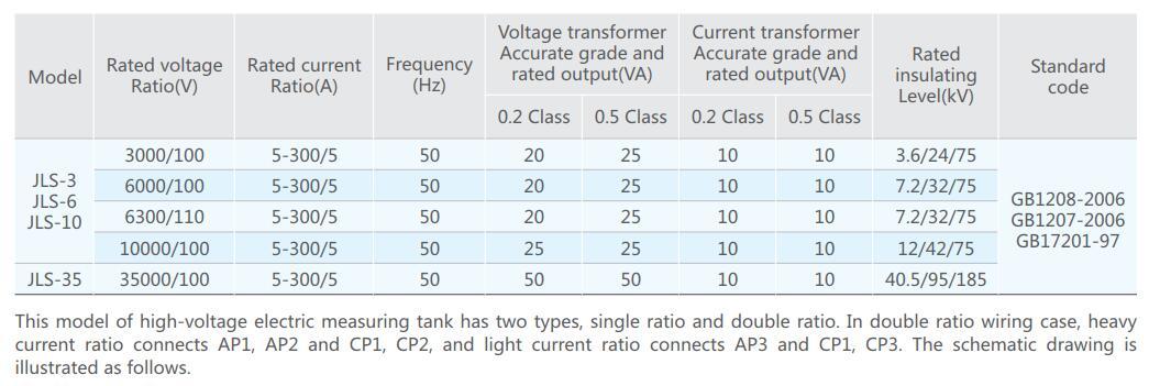 JLS 6kV 10kV 35kV High Voltage Metering Unit Combined Transformer