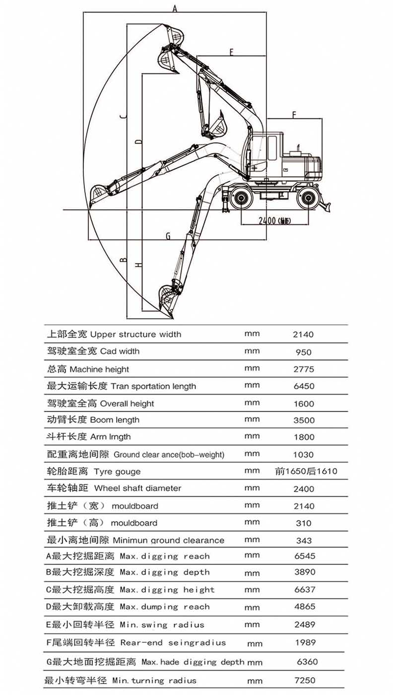 machinery wiring color code