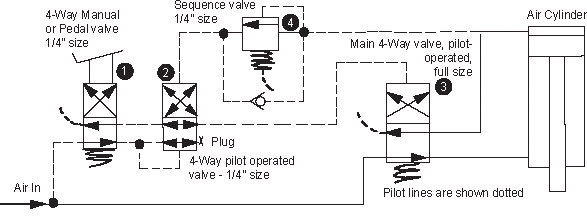 Automatic Reversing Circuits for Presses - Womack Machine Supply Company