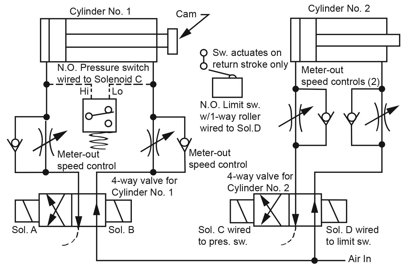 limit switch wiring diagram hydraulic ram