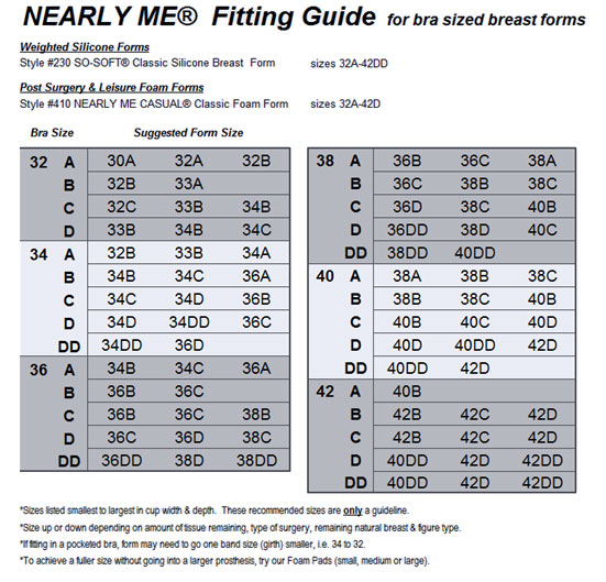 Nearly Me Breast Form Sizing Chart WPH