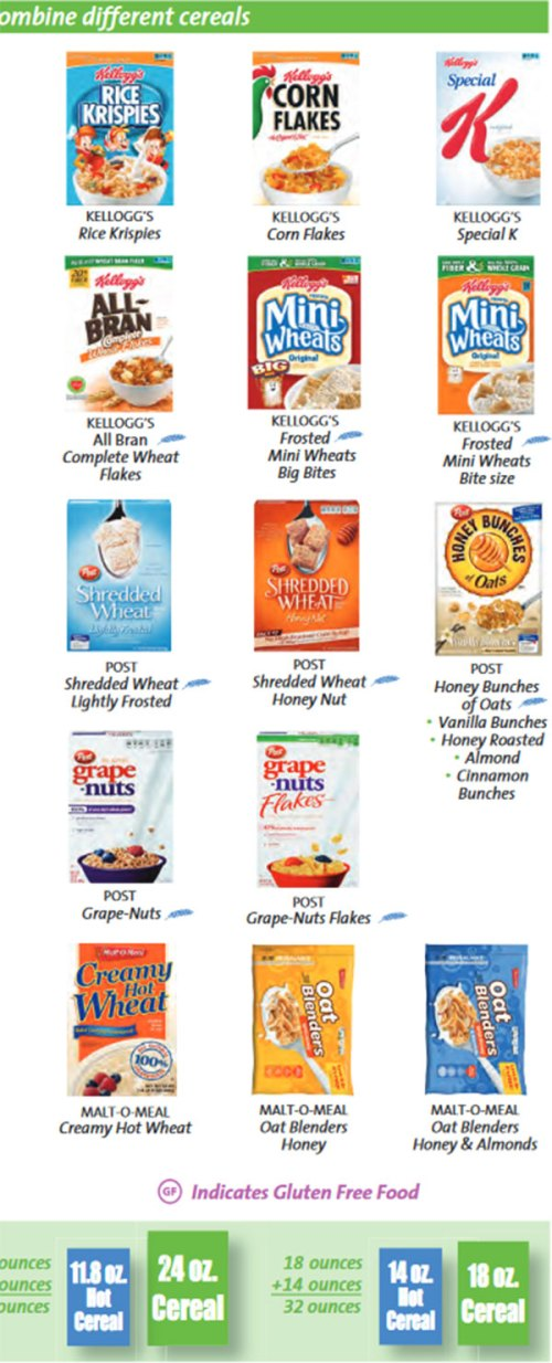 Medium Of Gluten Free Cereal List