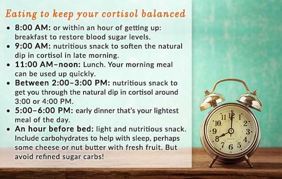 The Adrenal Fatigue Diet \u2013 Women\u0027s Health Network