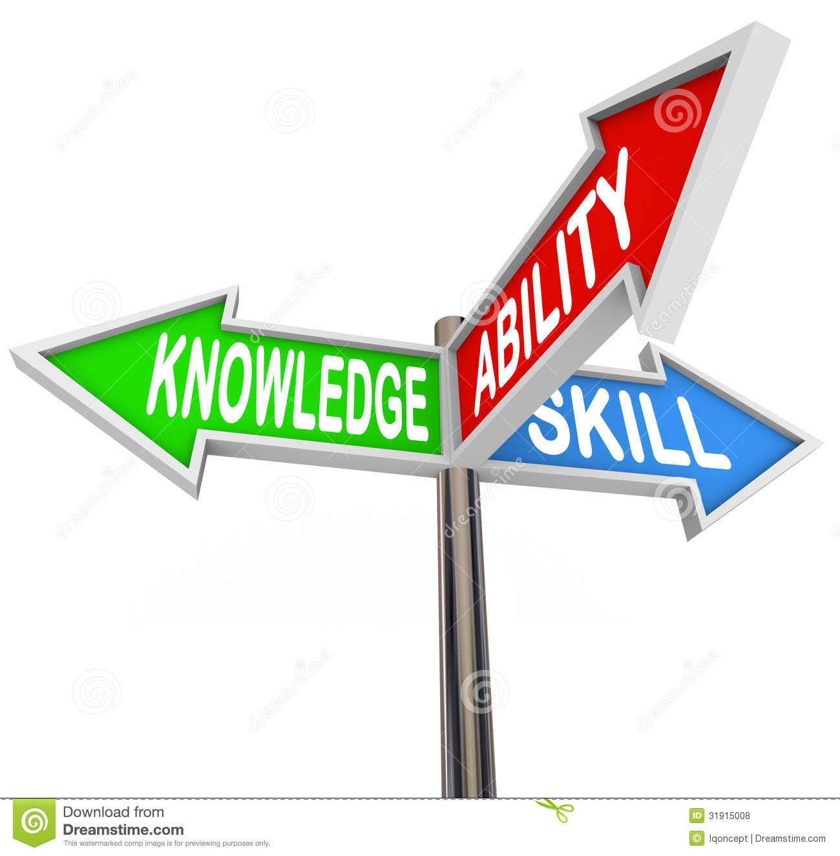resume knowledge skills and abilities resume templates resume knowledge skills and abilities the importance of knowledge skills and abilities ksas airmaxgoldorgknowledge ability skill