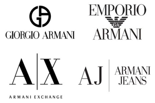 Fashion Brands of The World – Top 10