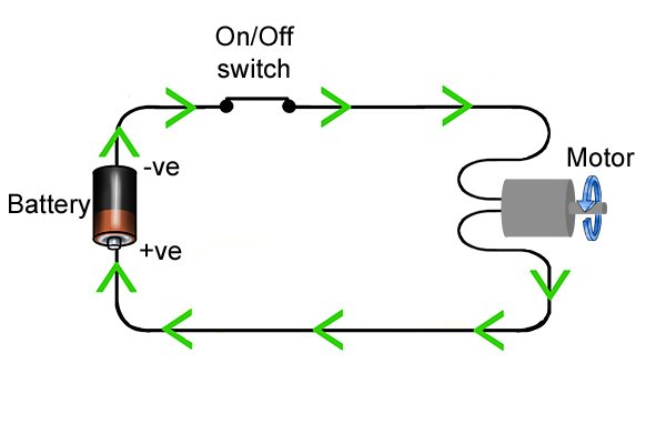 electricity travels through a circuit