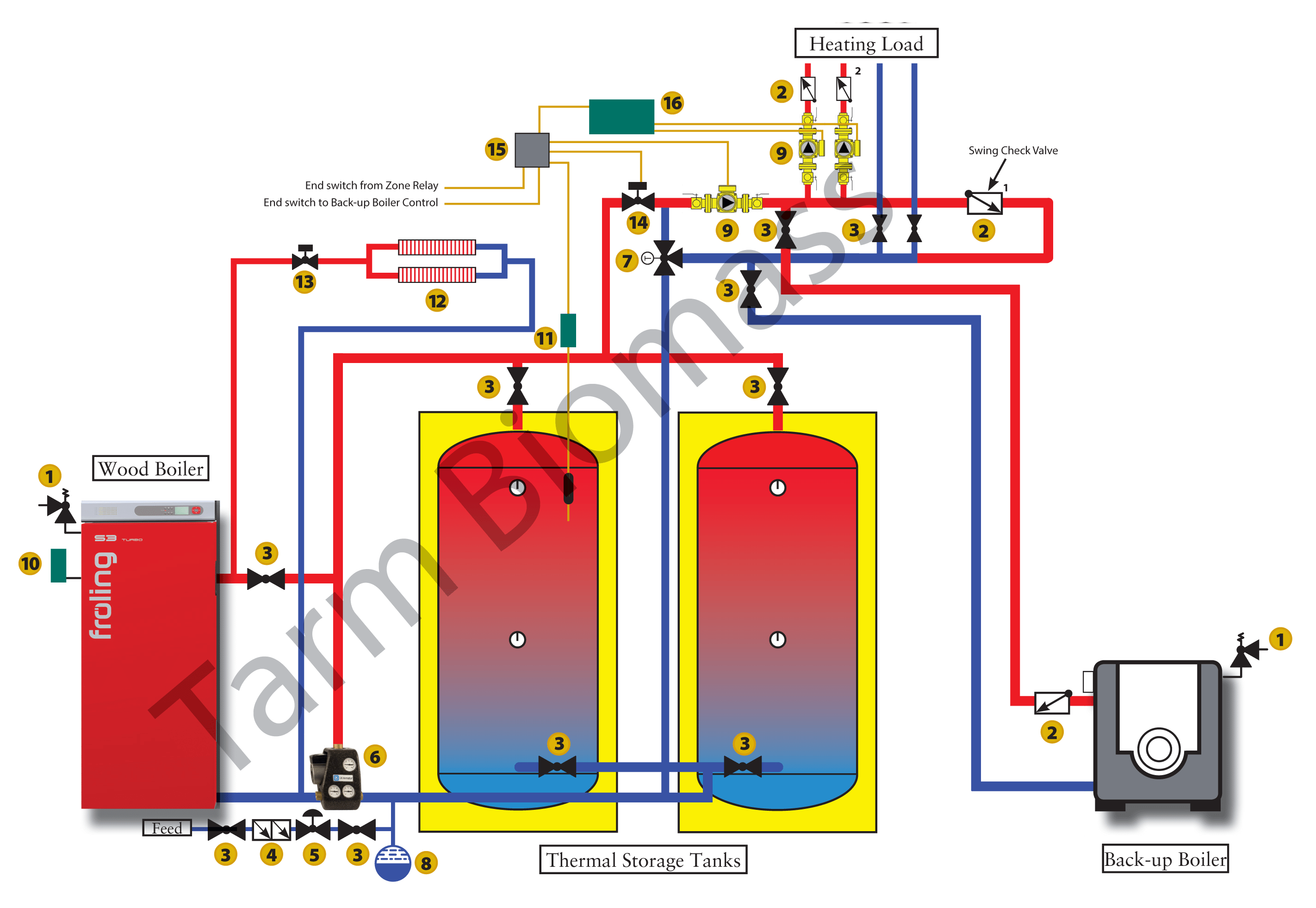 Wood Boiler Wiring Diagram Data Wiring Diagram Site