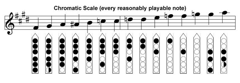Wooden Flute Sheet Music Woodsounds