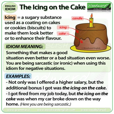 The Icing Of Cake Meaning | Cake Recipe