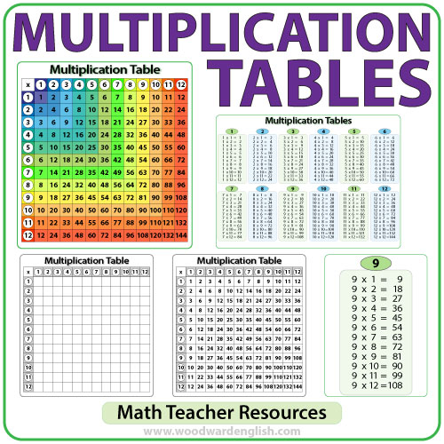 Multiplication Tables Woodward English - multiplication table