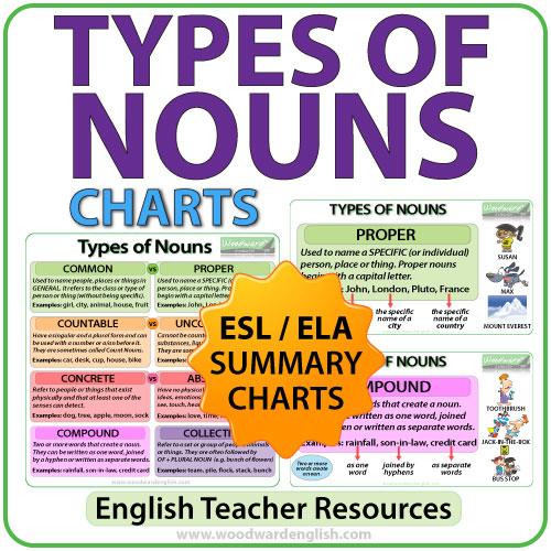 Types of Nouns \u2013 English Charts Woodward English