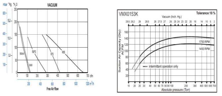 circuit breaker operating time measurement