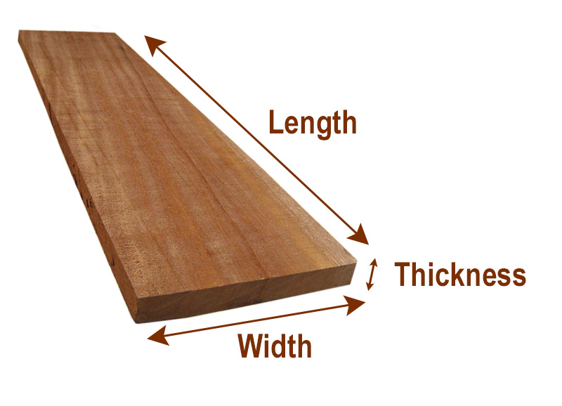 Woodworkers Source Board Foot Calculator  Definition