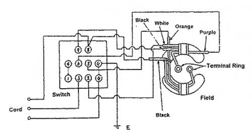 Dewalt Table Saw Switch Wiring Diagram