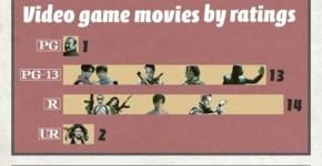 Videojuegos-llevados-al-cine.jpg