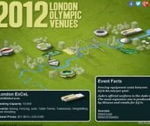 26-07-2012-lugaresolimpiadas2012_thumb.jpg