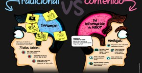 Content-Marketing-final