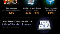 Social-Media-ylasrelacionespersonaapersona