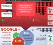 28-09-12 ultimate-tips-social-cheat-infographic