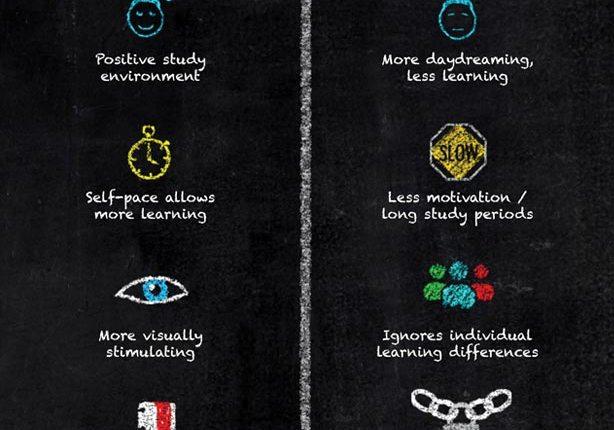 03-11-2012 clases online vs, presencial 1