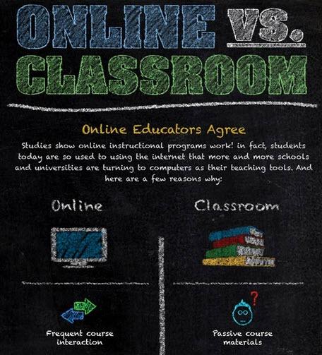 03-11-2012 clases online vs, presencial