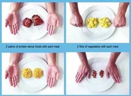 27-11-2012 medir porciones de comida