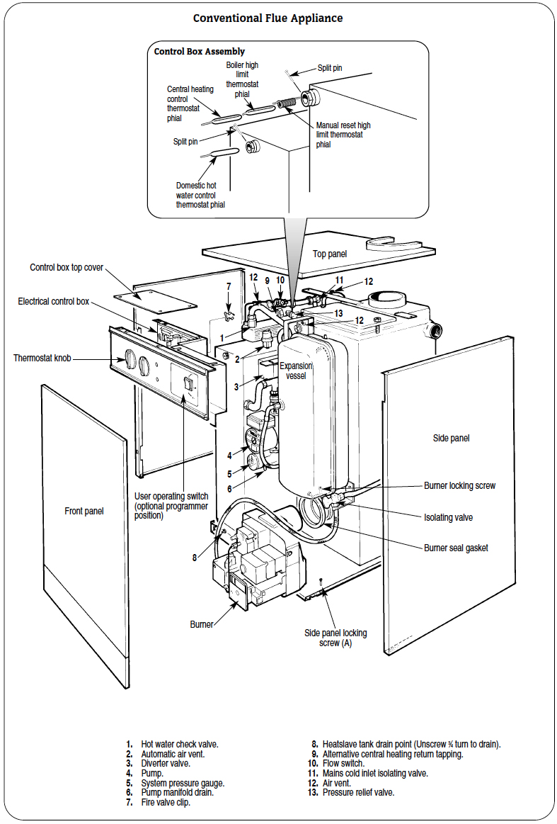 satronic control box wiring diagram