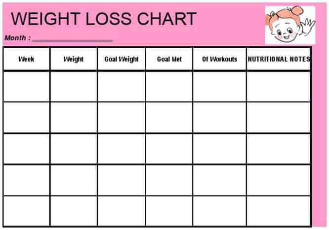 √ 10 Week Weight Loss Goal Charts
