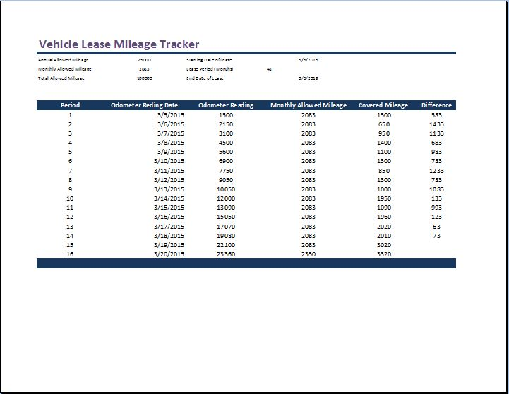 Vehicle Lease Mileage Tracker Template Word  Excel Templates