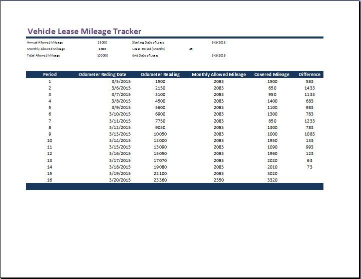 excel mileage template