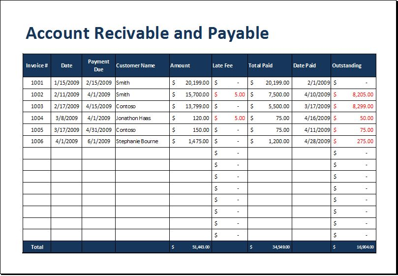 Account Receivable and Payable Aging Sheet Word  Excel Templates