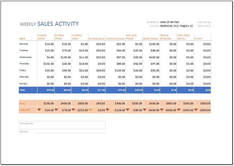 Weekly Sales Activity Report Template for Excel Word  Excel Templates