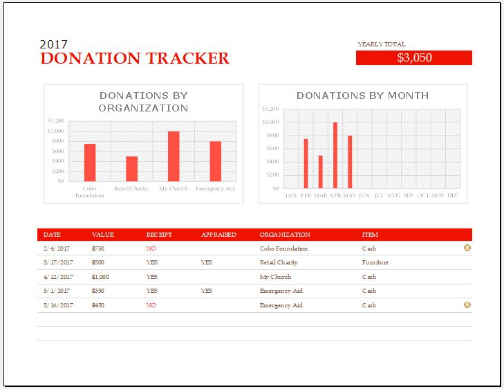donations tracker printable editable finance binder budget tax time