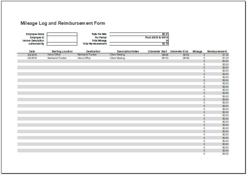 odometer log - Selomdigitalsite