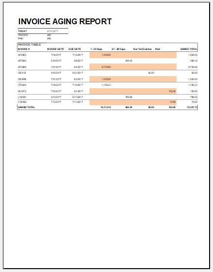 invoice aging report template xv-gimnazija