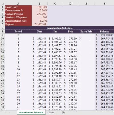 5+ Amortization Schedule Calculators for Excel®