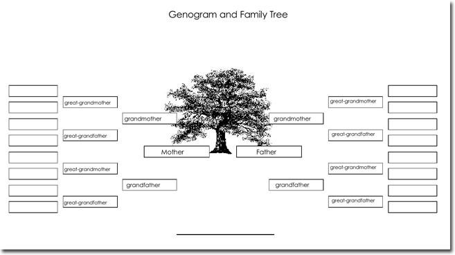 21+ Genogram Templates - Easily Create Family Charts - genogram template