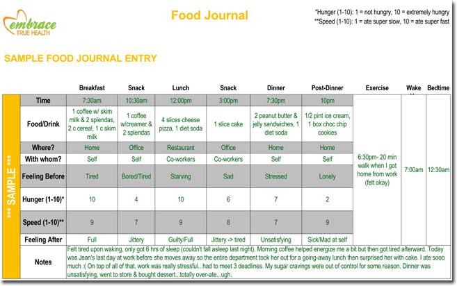 Food Journal Template Free Printable Weekly Food Log Template In - free food journal templates