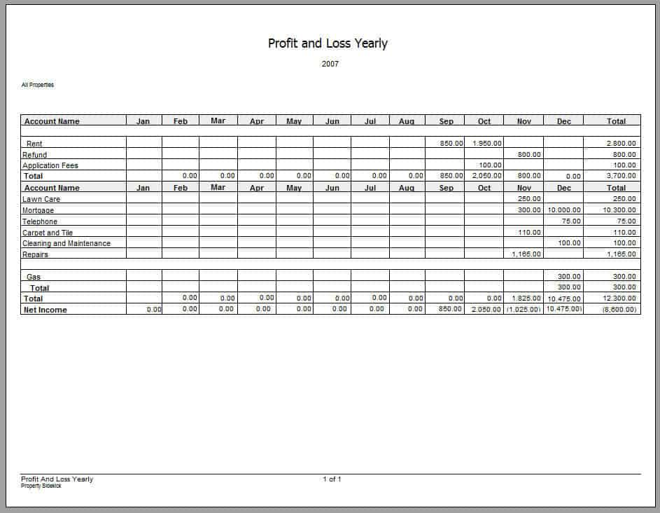 Profit And Loss Statement Real Estate Profit And Loss Statement