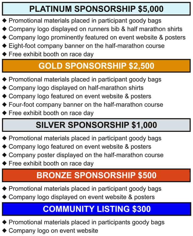 sponsorship proposal package template xv-gimnazija