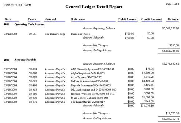 15 General Ledger Templates - Excel PDF Formats - ledger accounts template