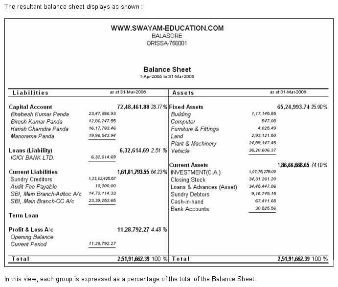 Balance Sheet Template Balance Sheet Template Excel Free Balance - Balance Sheet Classified Format