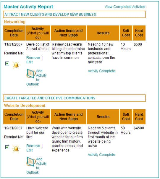 Weekly activity report template - visualbrainsinfo