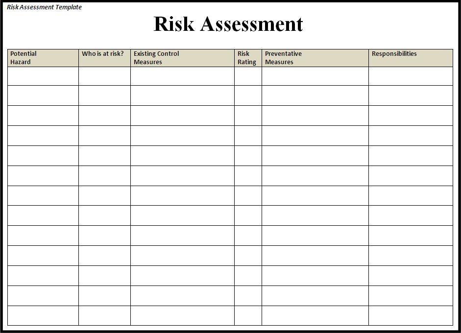 risk assessment form template
