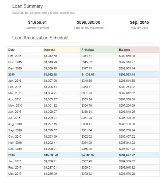 amortization schedule calc