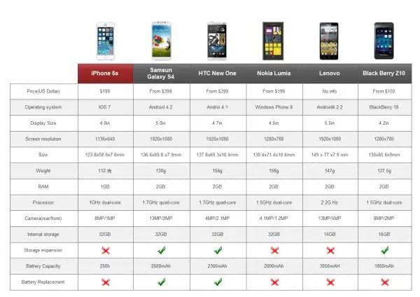4 Excel Price Comparison Templates - Excel xlts