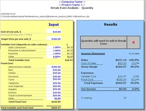 3 Break Even Excel Templates - Excel xlts