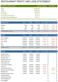 4 Profit And Loss Statement Templates Excel - Excel xlts